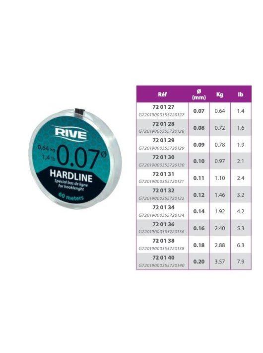 Rive Hardline zsinór 60m - 0-09mm