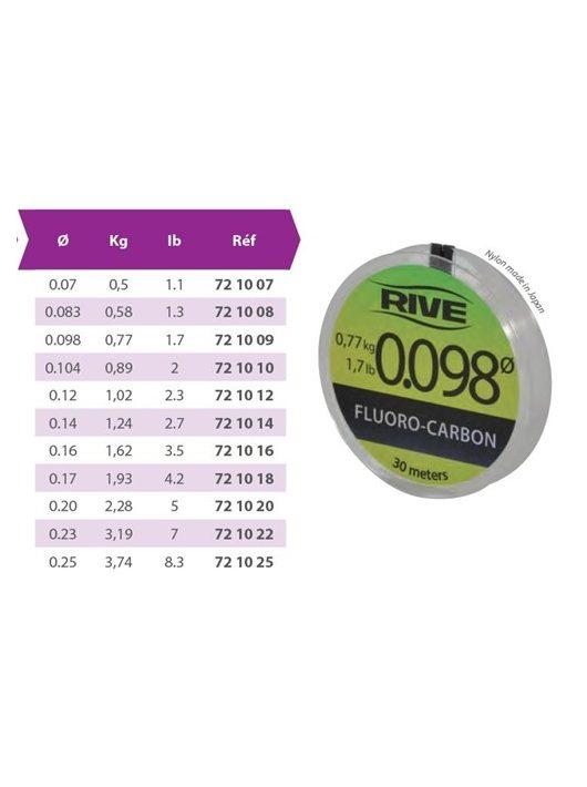 Rive Fluoro-Carbon zsinór 30m - 0-17mm